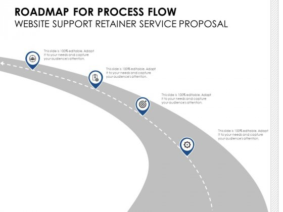 Roadmap For Process Flow Website Support Retainer Service Proposal Ppt PowerPoint Presentation Gallery Slide