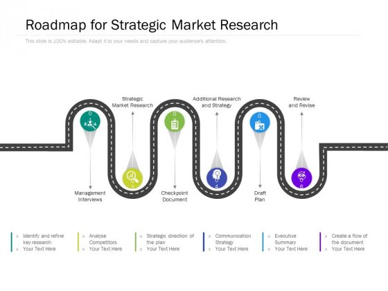 Roadmap For Strategic Market Research Ppt PowerPoint Presentation Portfolio Themes PDF