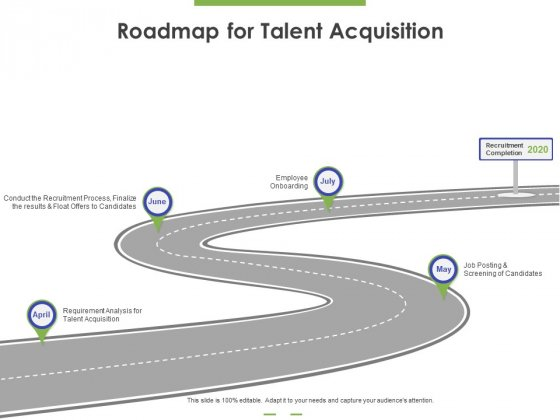 Roadmap For Talent Acquisition Ppt PowerPoint Presentation Styles Designs PDF