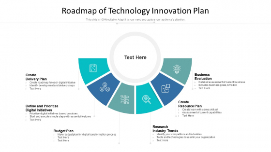 Roadmap Of Technology Innovation Plan Ppt Outline Tips PDF