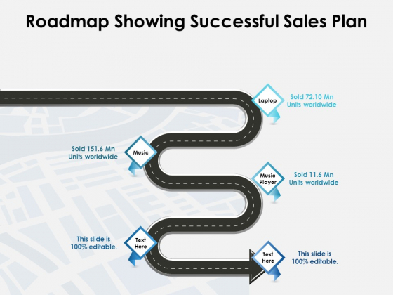 Roadmap Showing Successful Sales Plan Ppt PowerPoint Presentation Gallery Slide