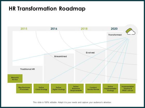 Roadmap_Success_People_Analytics_HR_Transformation_Roadmap_Ppt_Icon_Picture_PDF_Slide_1