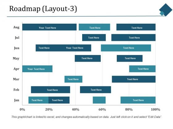 Roadmap Template 3 Ppt PowerPoint Presentation Model Clipart