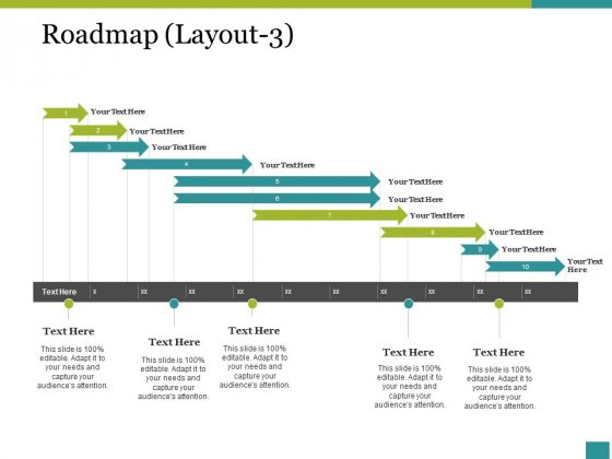 visual search essentials1 roadmap 10 stages powerpoint slides