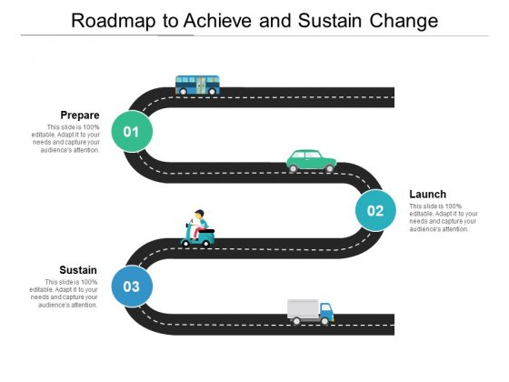 Roadmap To Achieve And Sustain Change Ppt PowerPoint Presentation File Visuals PDF