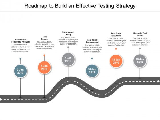 Roadmap To Build An Effective Testing Strategy Ppt PowerPoint Presentation Gallery Portfolio