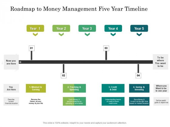 Roadmap To Money Management Five Year Timeline Information