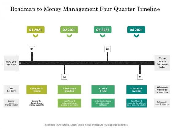 Roadmap To Money Management Four Quarter Timeline Themes Microsoft
