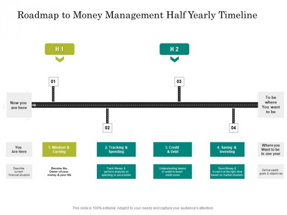 Roadmap To Money Management Half Yearly Timeline Elements