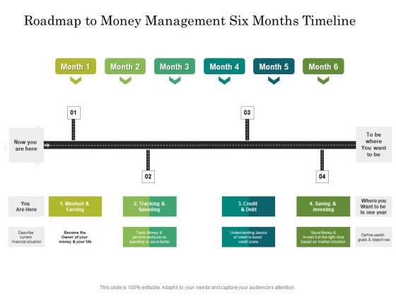 Roadmap To Money Management Six Months Timeline Designs