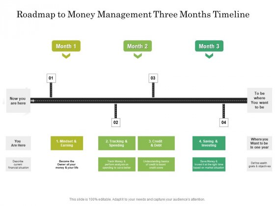 Roadmap To Money Management Three Months Timeline Diagrams