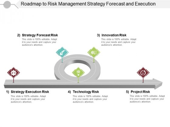 Roadmap To Risk Management Strategy Forecast And Execution Ppt PowerPoint Presentation Inspiration Designs