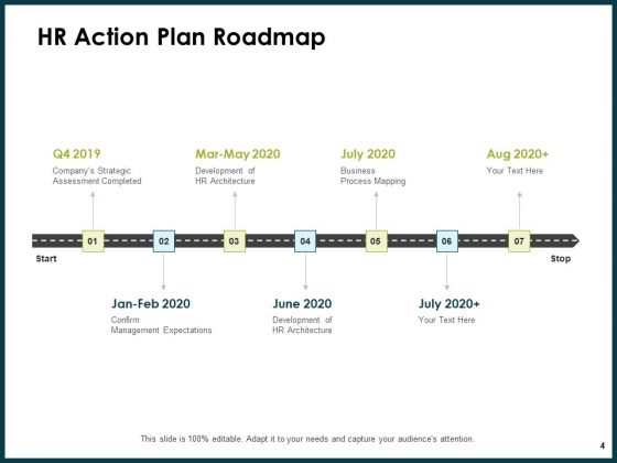 Roadmap_To_Success_In_People_Analytics_Ppt_PowerPoint_Presentation_Complete_Deck_With_Slides_Slide_4