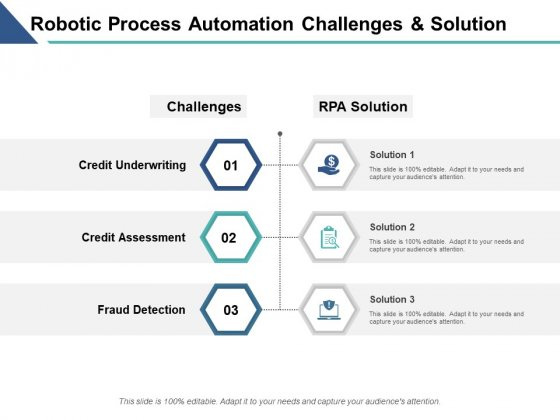 Robotic Process Automation Challenges And Solution Ppt PowerPoint Presentation Model Show