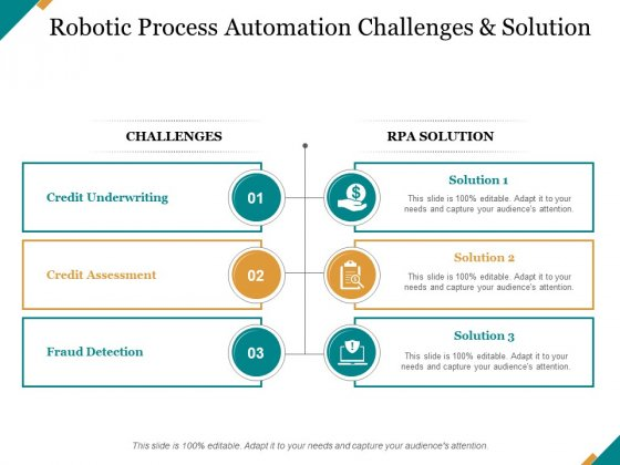 Robotic Process Automation Challenges And Solution Ppt PowerPoint Presentation Visual Aids Backgrounds
