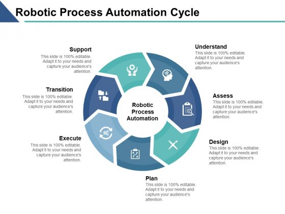 Robotic Process Automation Cycle Ppt PowerPoint Presentation Example 2015