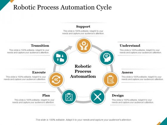 Robotic Process Automation Cycle Ppt PowerPoint Presentation Outline Graphic Images