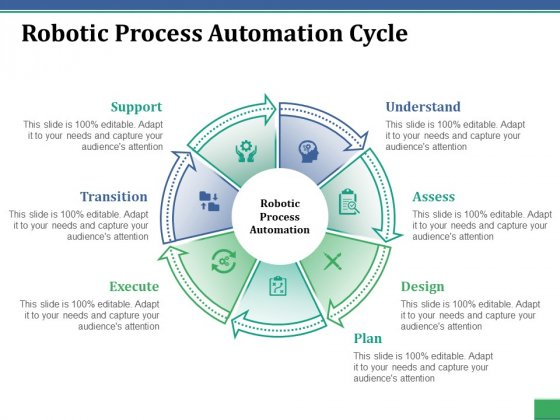 Robotic Process Automation Cycle Ppt PowerPoint Presentation Pictures Tips