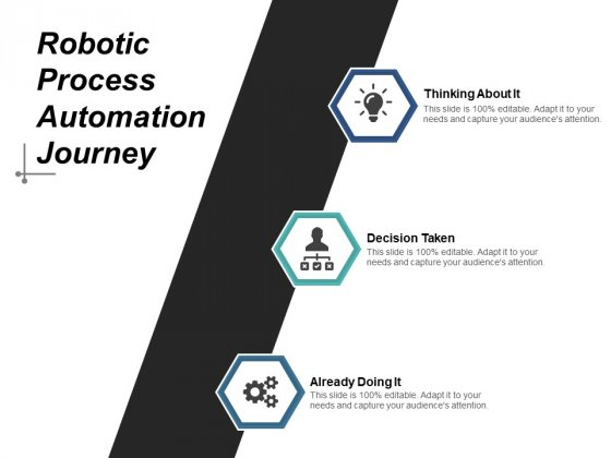 Robotic Process Automation Journey Ppt PowerPoint