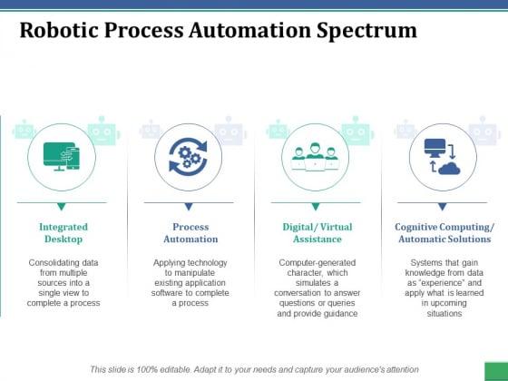 Robotic Process Automation Spectrum Ppt PowerPoint Presentation Gallery Designs