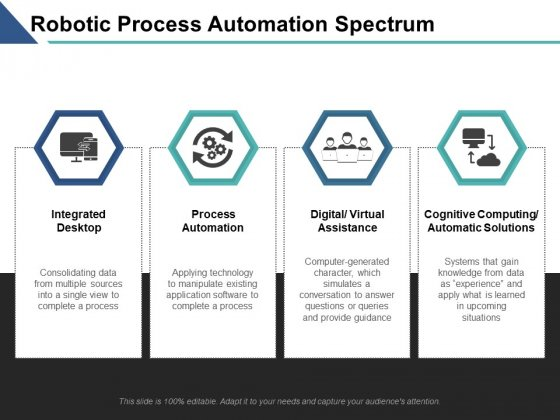 Robotic Process Automation Spectrum Ppt PowerPoint Presentation Infographics Slide Download