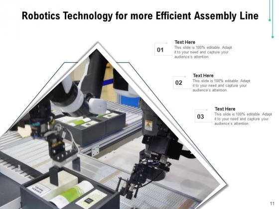 Robotics_Technology_More_Than_A_Machine_Technology_Process_Ppt_PowerPoint_Presentation_Complete_Deck_Slide_11