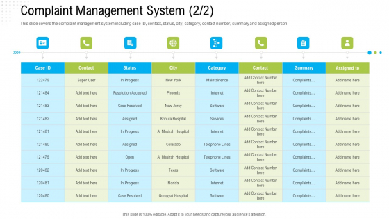 Robotization In Issues Management Complaint Management System Assigned Ppt Pictures File Formats PDF