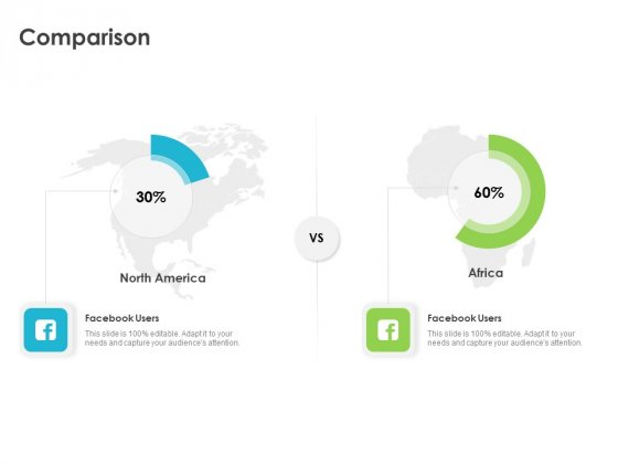 Robust Partner Sales Enablement Program Comparison Summary PDF