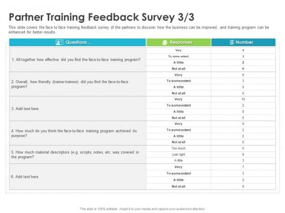 Robust Partner Sales Enablement Program Partner Training Feedback Survey Face Inspiration PDF