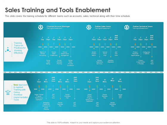 Robust Partner Sales Enablement Program Sales Training And Tools Enablement Pictures PDF