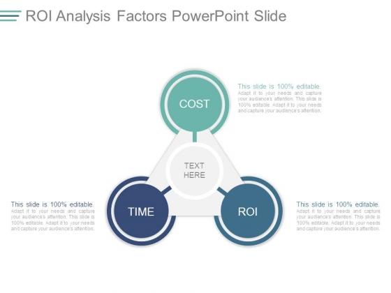 Roi Analysis Factors Powerpoint Slide