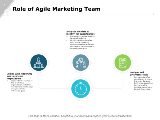 Role Of Agile Marketing Team Ppt PowerPoint Presentation Infographics Good