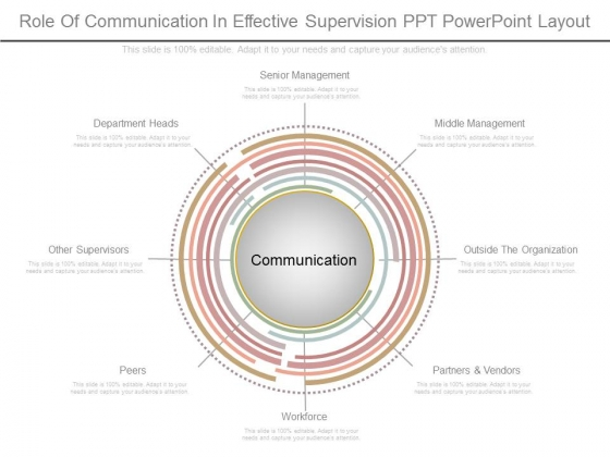 Role_Of_Communication_In_Effective_Supervision_Ppt_Powerpoint_Layout_1
