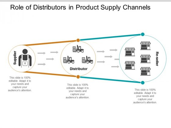 Role Of Distributors In Product Supply Channels Ppt Powerpoint Presentation Gallery Skills