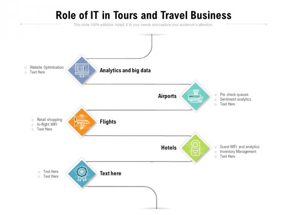 Role Of IT In Tours And Travel Business Ppt PowerPoint Presentation File Design Ideas PDF