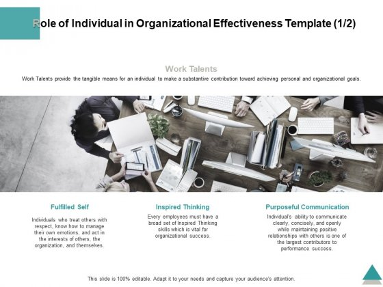 Role Of Individual In Organizational Effectiveness Planning Ppt PowerPoint Presentation Professional Outfit