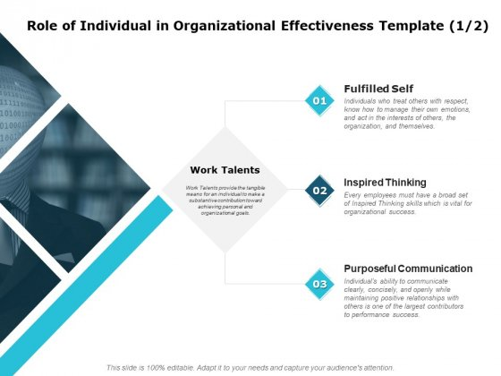 Role Of Individual In Organizational Effectiveness Template Inspired Ppt PowerPoint Presentation Summary Master Slide