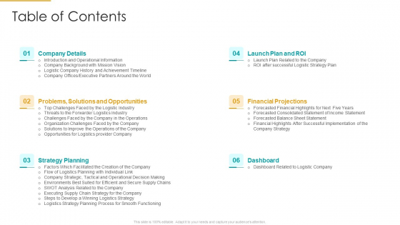 Role_Of_Logistics_Strategy_In_Production_Table_Of_Contents_Demonstration_PDF_Slide_1