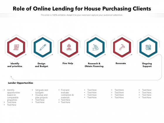 Role Of Online Lending For House Purchasing Clients Ppt PowerPoint Presentation Show Icons PDF