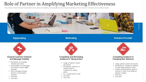 Role Of Partner In Amplifying Marketing Effectiveness Ppt Professional Slide PDF