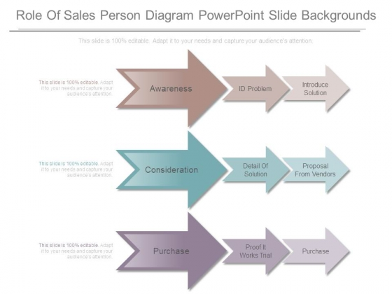 Role Of Sales Person Diagram Powerpoint Slide Backgrounds