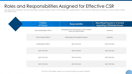 Roles And Responsibilities Assigned For Effective CSR Ppt Model Clipart Images PDF