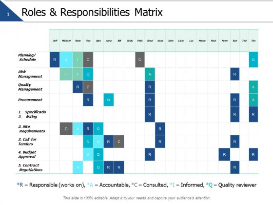 Roles And Responsibilities Matrix Ppt PowerPoint Presentation Model Diagrams