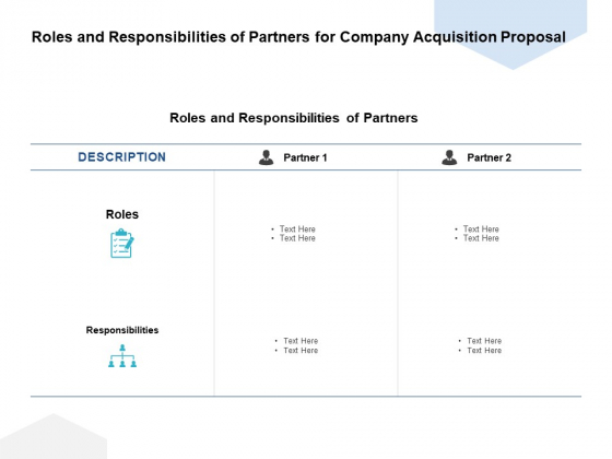 Roles And Responsibilities Of Partners For Company Acquisition Proposal Ppt PowerPoint Presentation Layouts Slides