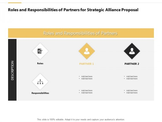 Roles_And_Responsibilities_Of_Partners_For_Strategic_Alliance_Proposal_Ppt_PowerPoint_Presentation_Outline_Display_Slide_1