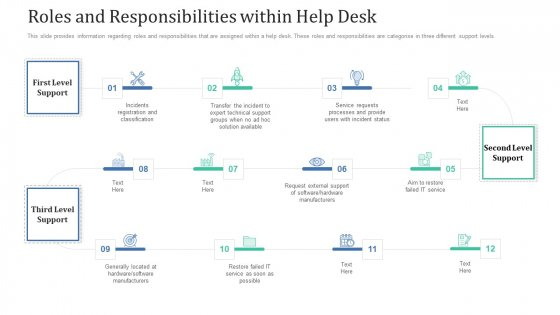 Roles_And_Responsibilities_Within_Help_Desk_Ppt_Outline_Layouts_PDF_Slide_1