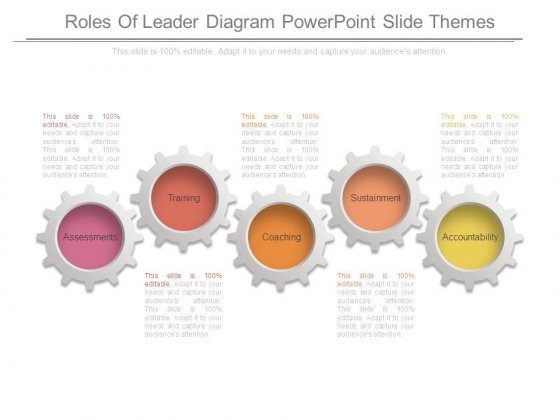 Roles Of Leader Diagram Powerpoint Slide Themes
