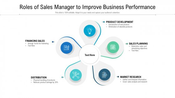 Roles Of Sales Manager To Improve Business Performance Ppt Styles Format Ideas PDF