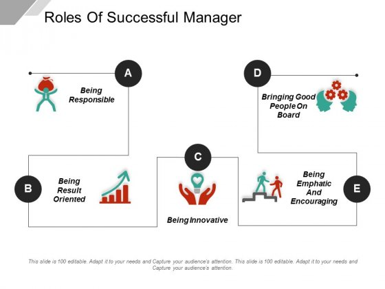 Roles Of Successful Manager Ppt PowerPoint Presentation Slides Good