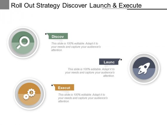 Roll Out Strategy Discover Launch And Execute Ppt PowerPoint Presentation Outline Inspiration